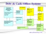 debt cash office systems