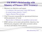 uk dmo s relationship with ministry of finance hm treasury