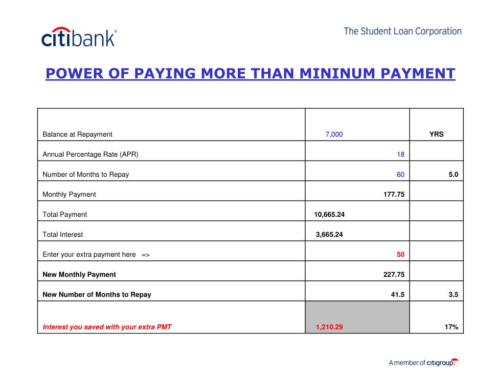 POWER OF PAYING MORE THAN MININUM PAYMENT