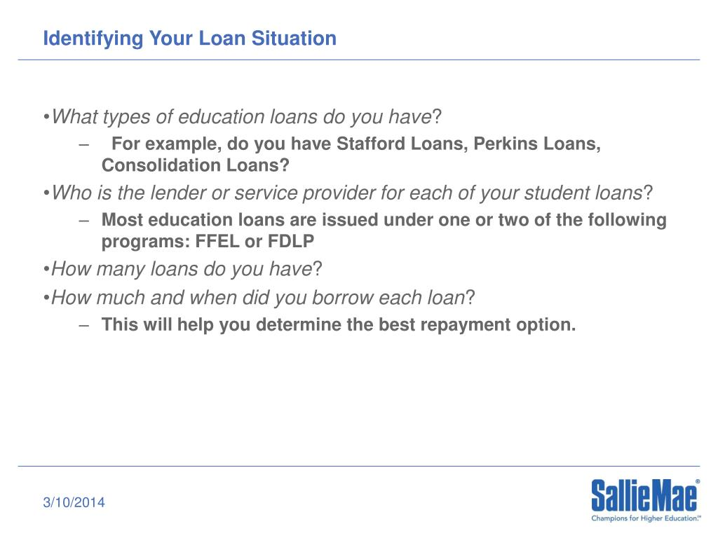 Identifying Your Loan Situation