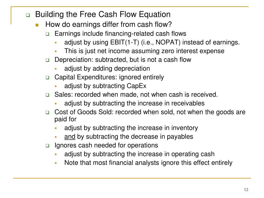 Building the Free Cash Flow Equation