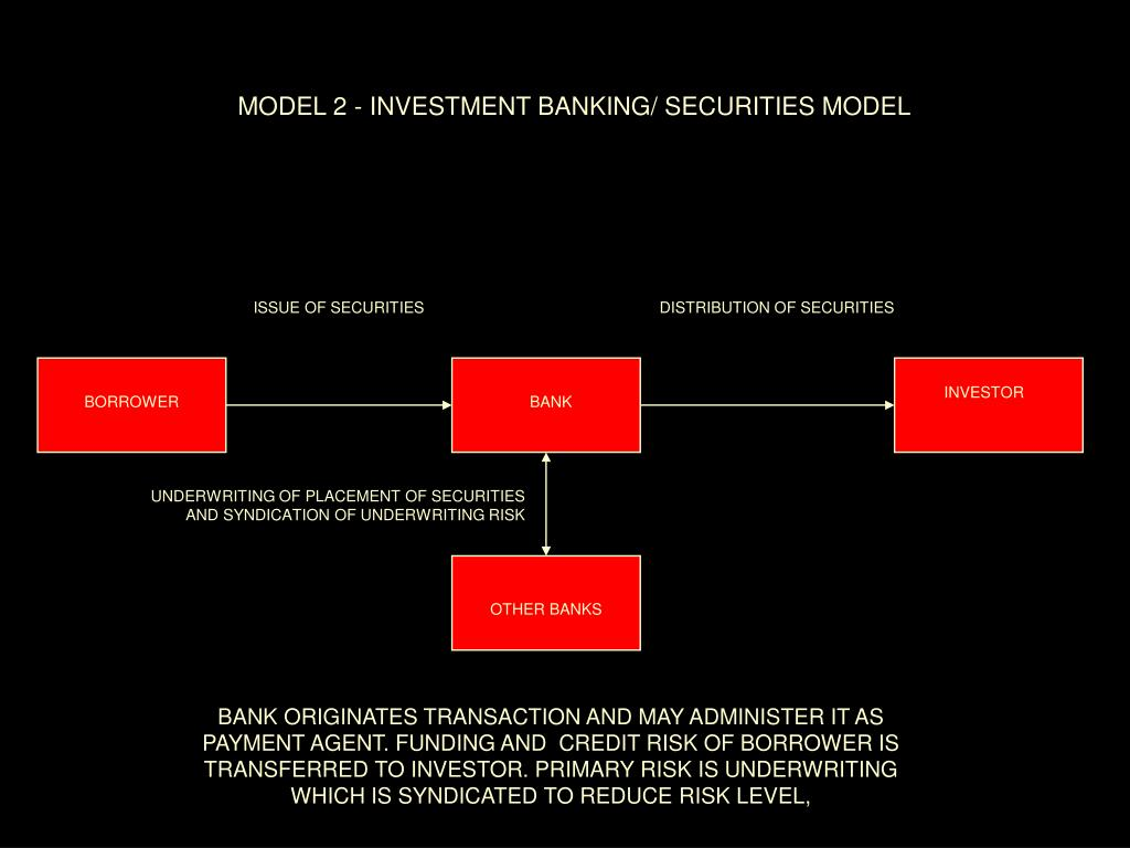 MODEL 2 - INVESTMENT BANKING/ SECURITIES MODEL