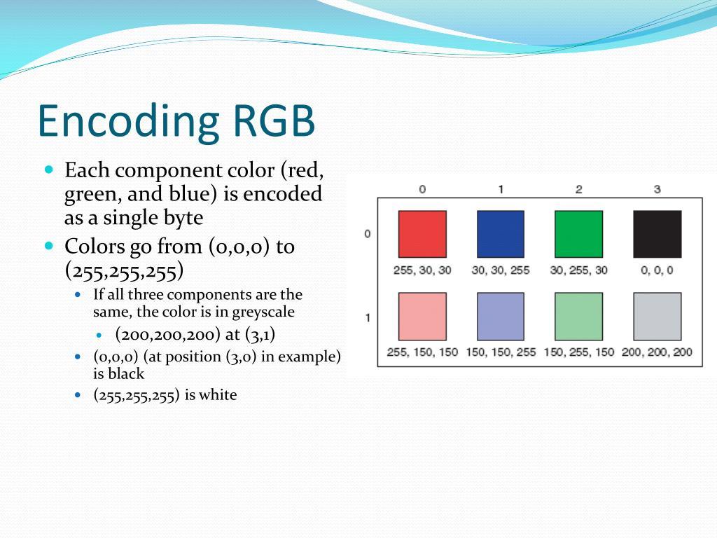 Encoding RGB