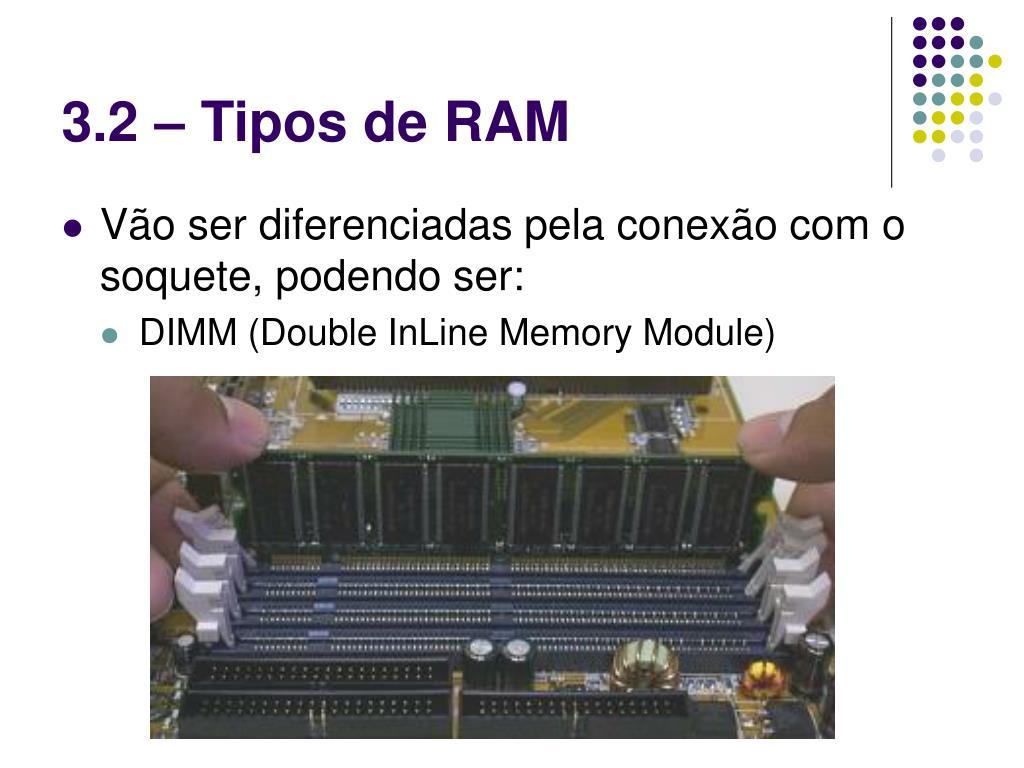 3.2 – Tipos de RAM