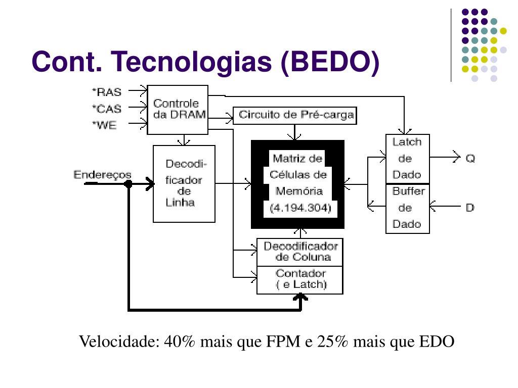 Cont. Tecnologias (BEDO)