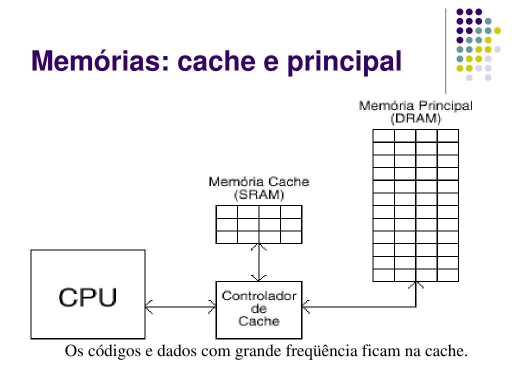 Memórias: cache e principal