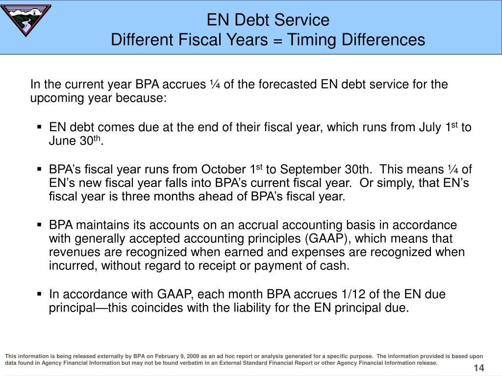 EN Debt Service