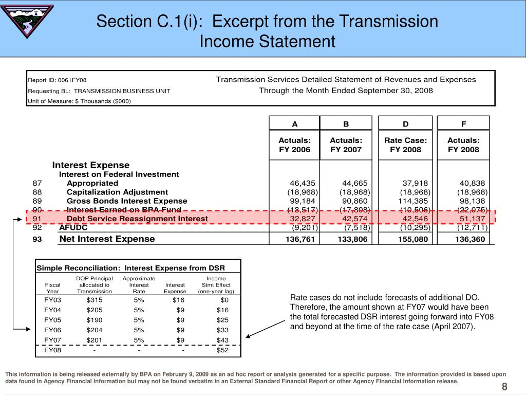 Section C.1(i):  Excerpt from the Transmission Income Statement