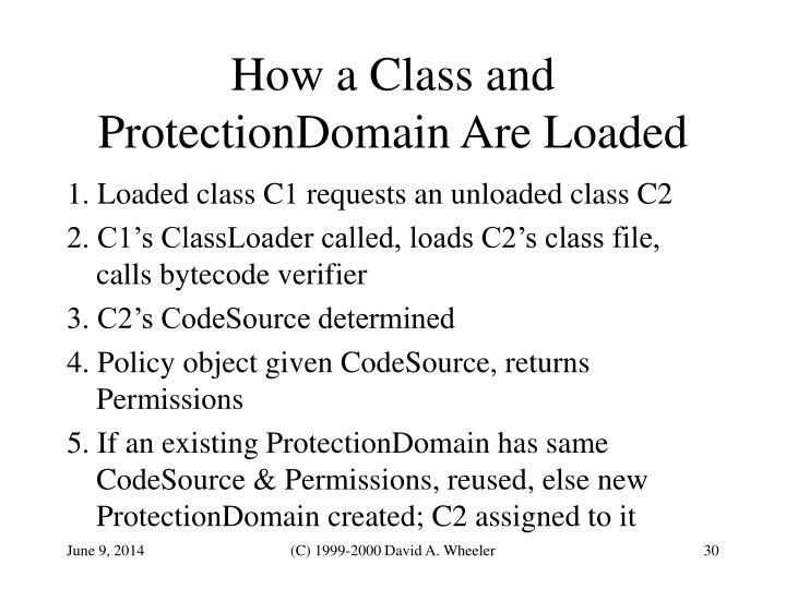 How a Class and ProtectionDomain Are Loaded