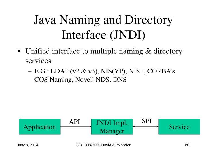 Java Naming and Directory Interface (JNDI)