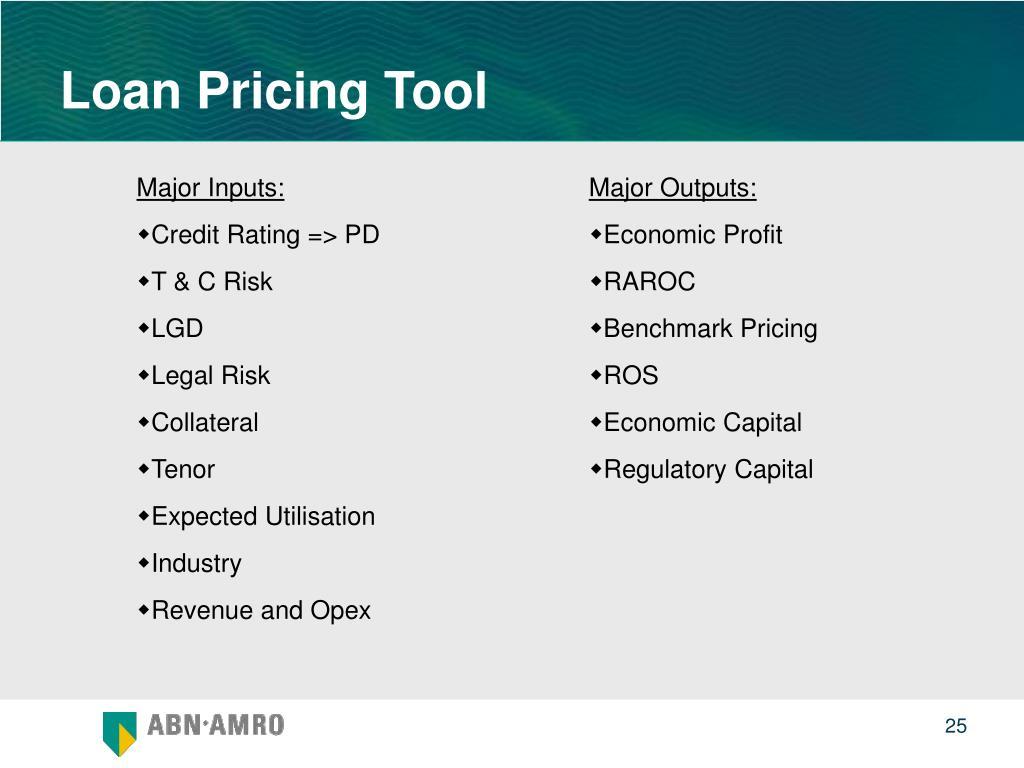 Loan Pricing Tool
