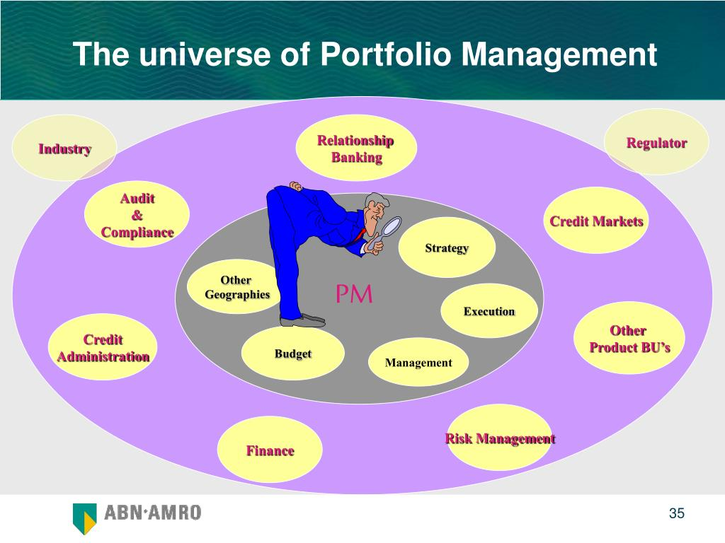 The universe of Portfolio Management
