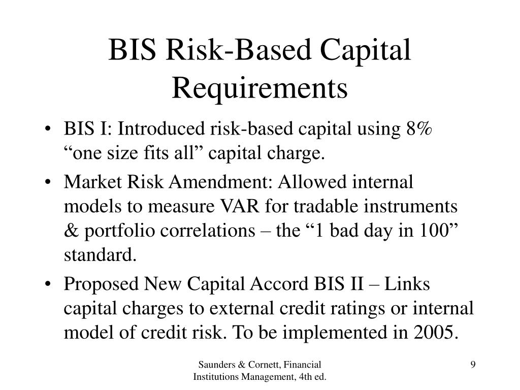 BIS Risk-Based Capital Requirements