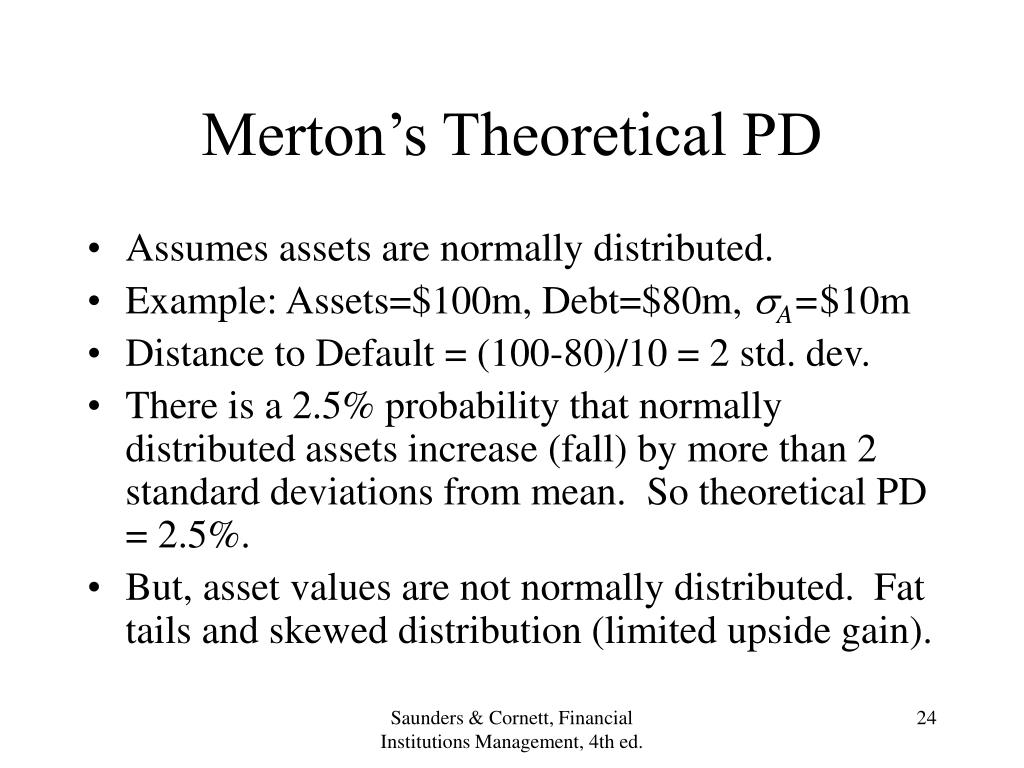 Merton's Theoretical PD