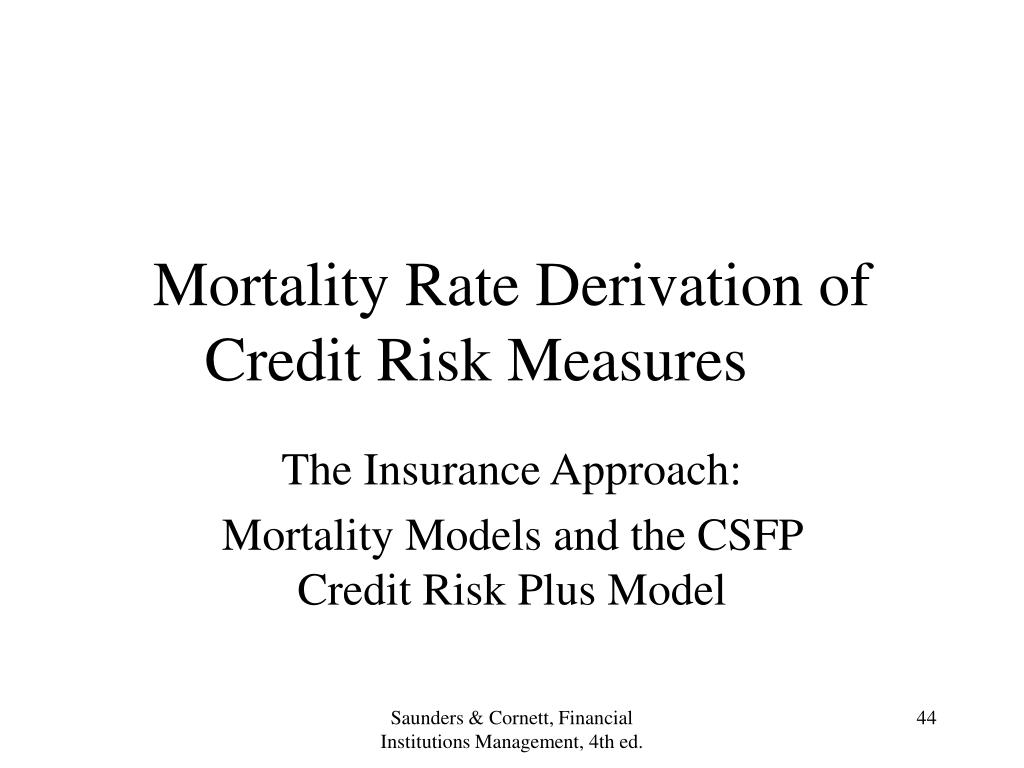 Mortality Rate Derivation of Credit Risk Measures