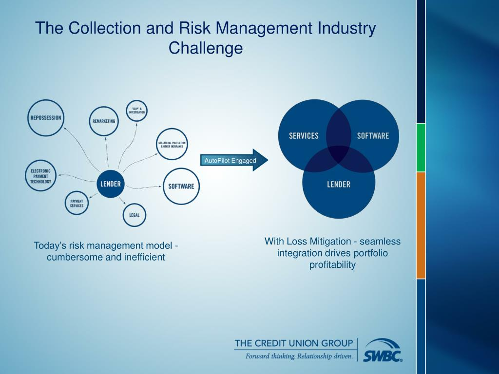 The Collection and Risk Management Industry Challenge