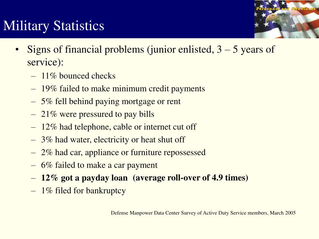 Signs of financial problems (junior enlisted, 3 – 5 years of service):