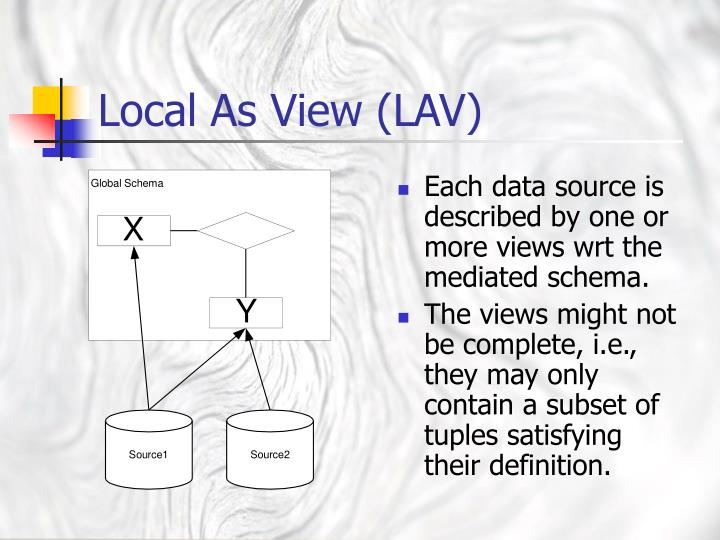 Each data source is described by one or more views wrt the mediated schema.