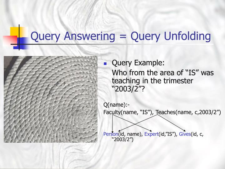 Query Answering = Query Unfolding