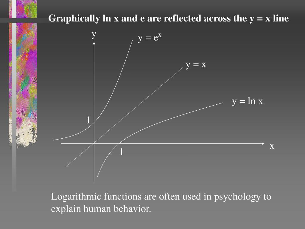 Graphically ln x and e are reflected across the y = x line