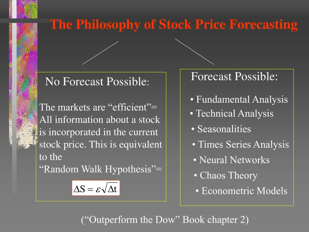 The Philosophy of Stock Price Forecasting