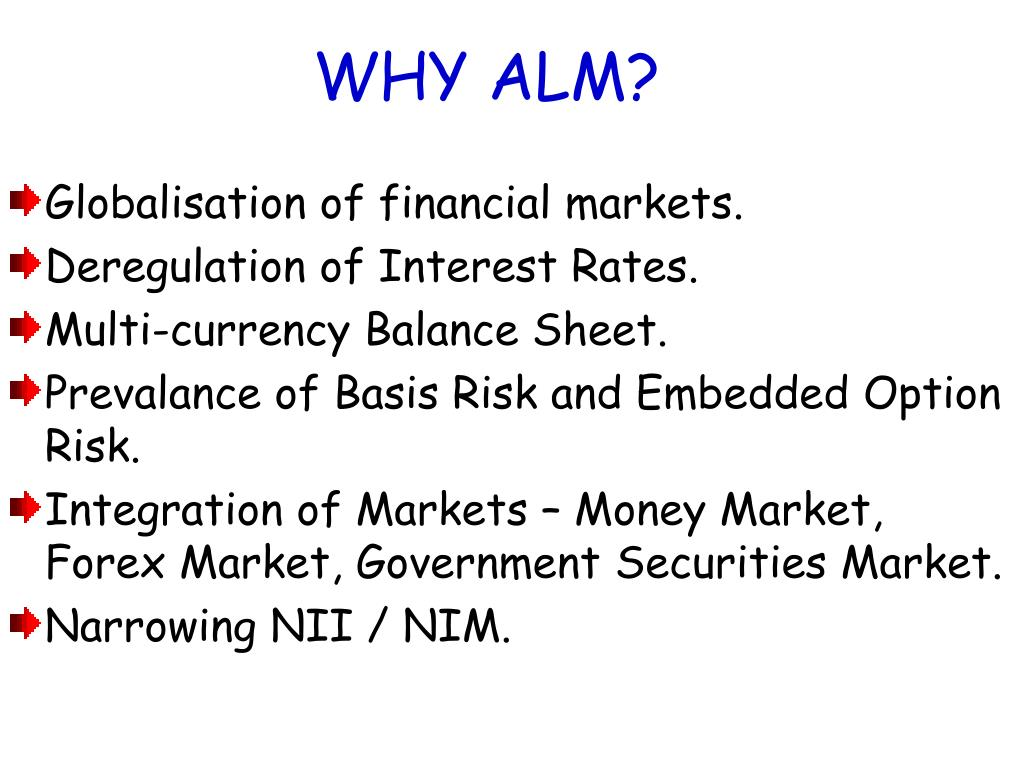 WHY ALM?