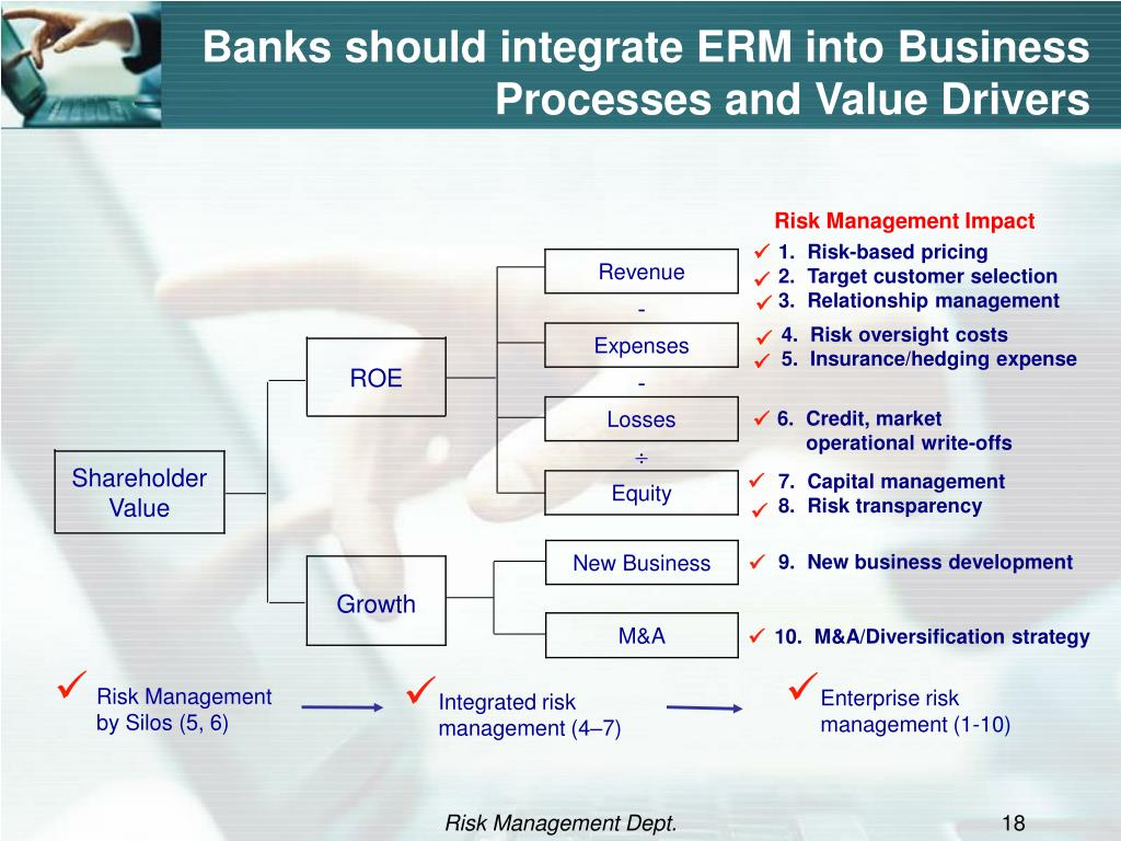 Banks should integrate ERM into Business Processes and Value Drivers
