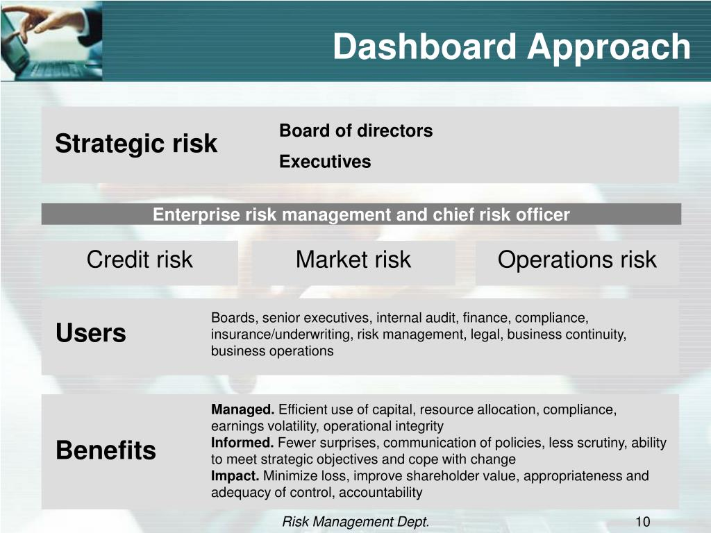 Dashboard Approach