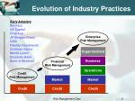 evolution of industry practices