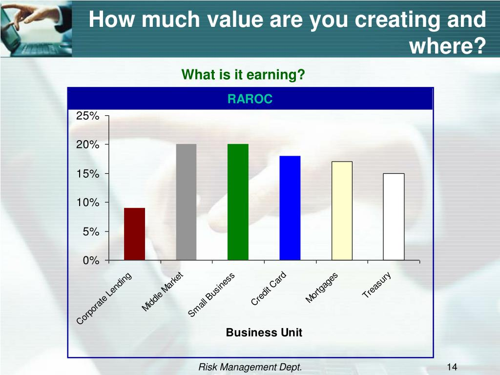 How much value are you creating and where?