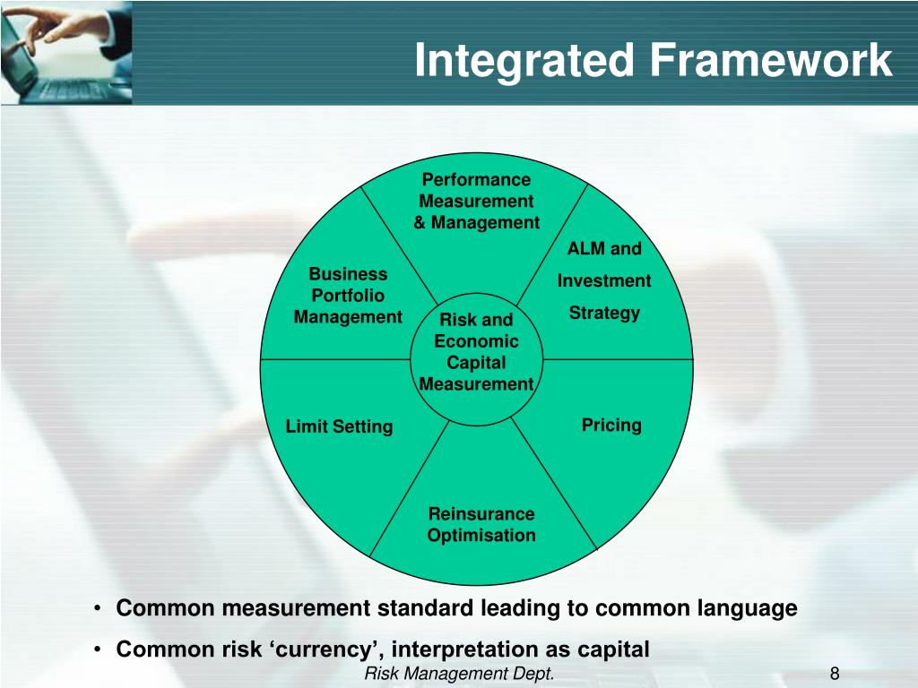 Integrated Framework