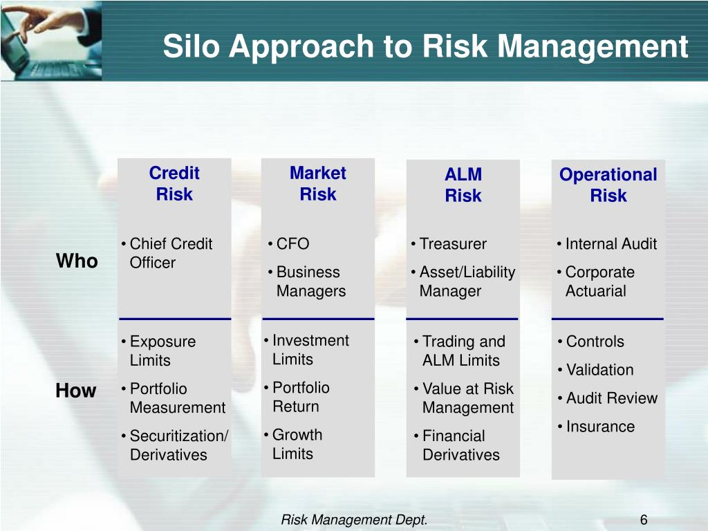 Silo Approach to Risk Management