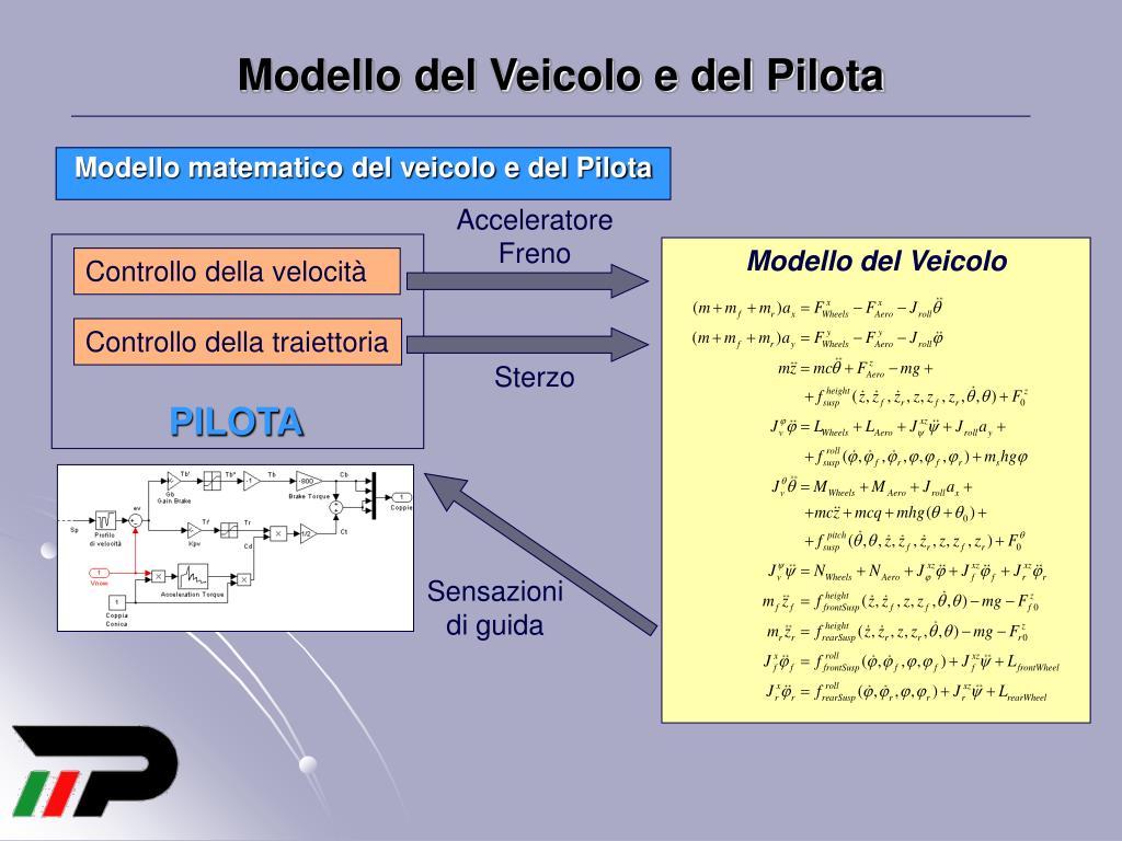 Modello del Veicolo e del Pilota