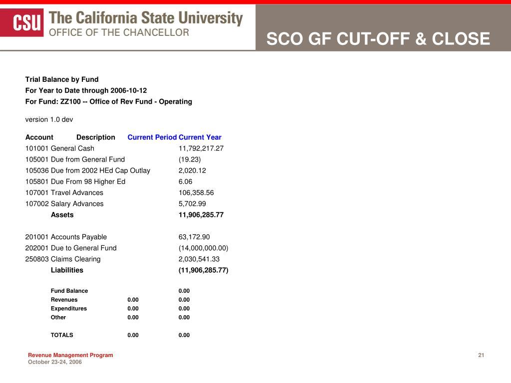 SCO GF CUT-OFF & CLOSE