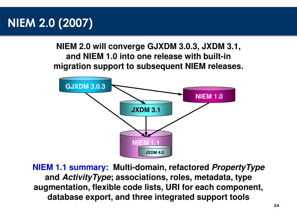 NIEM 2.0 (2007)