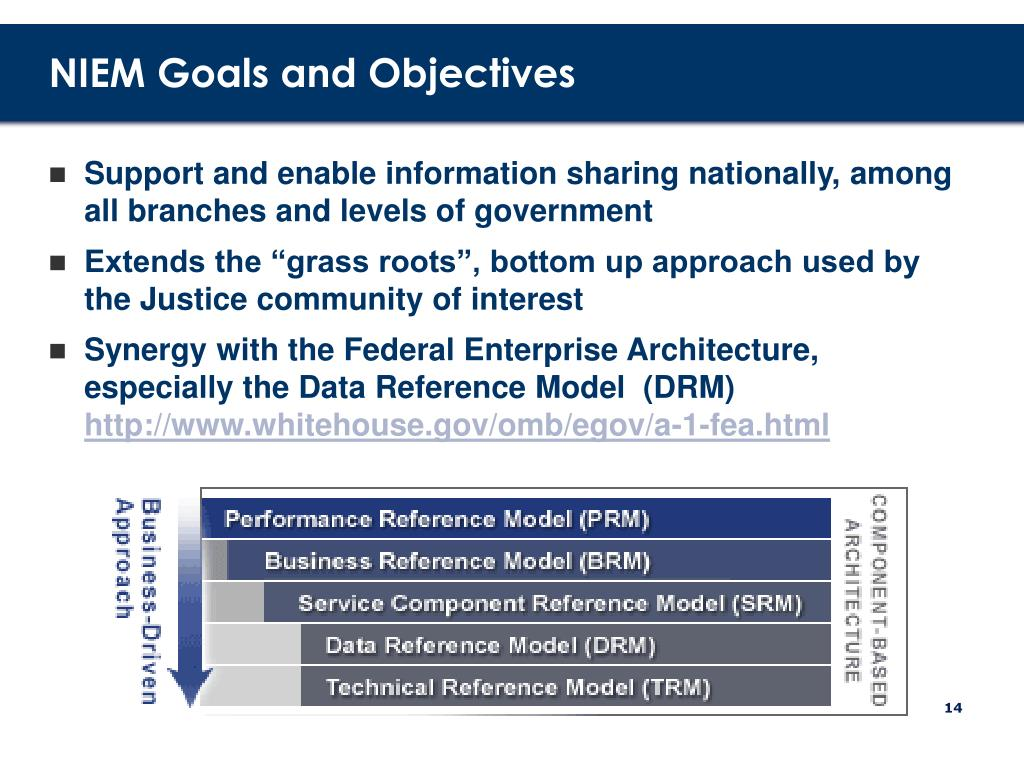 NIEM Goals and Objectives