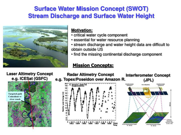 Surface Water Mission Concept (SWOT)