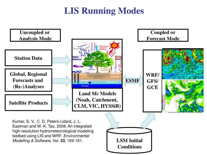 LSM Initial Conditions