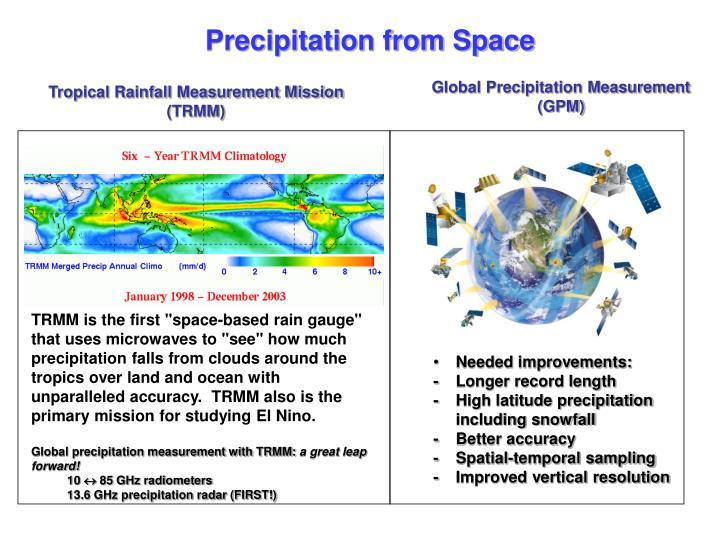 Precipitation from Space