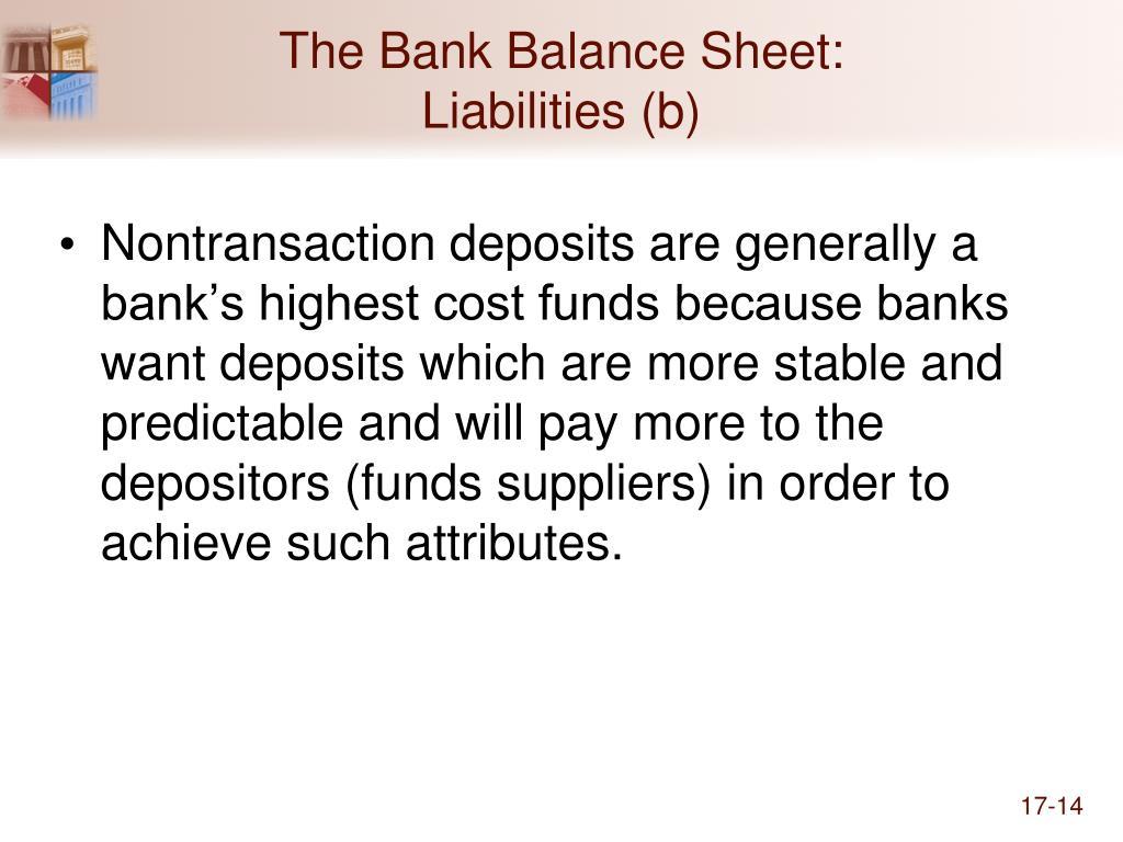 The Bank Balance Sheet: