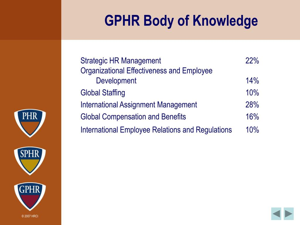 GPHR Body of Knowledge