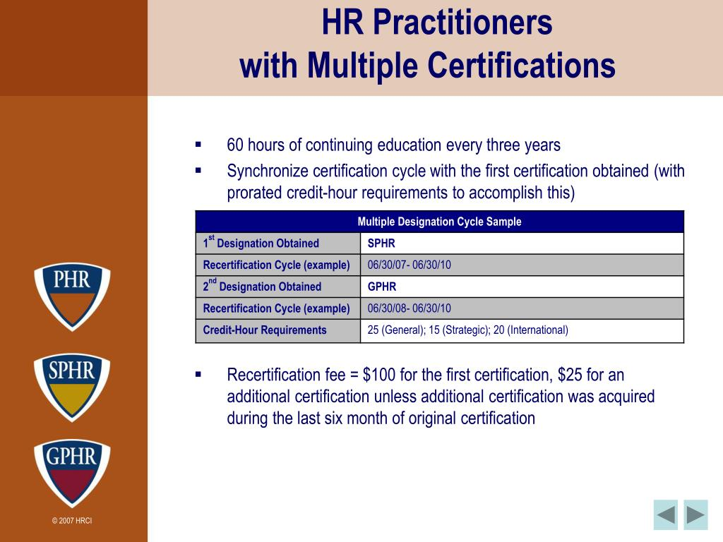HR Practitioners