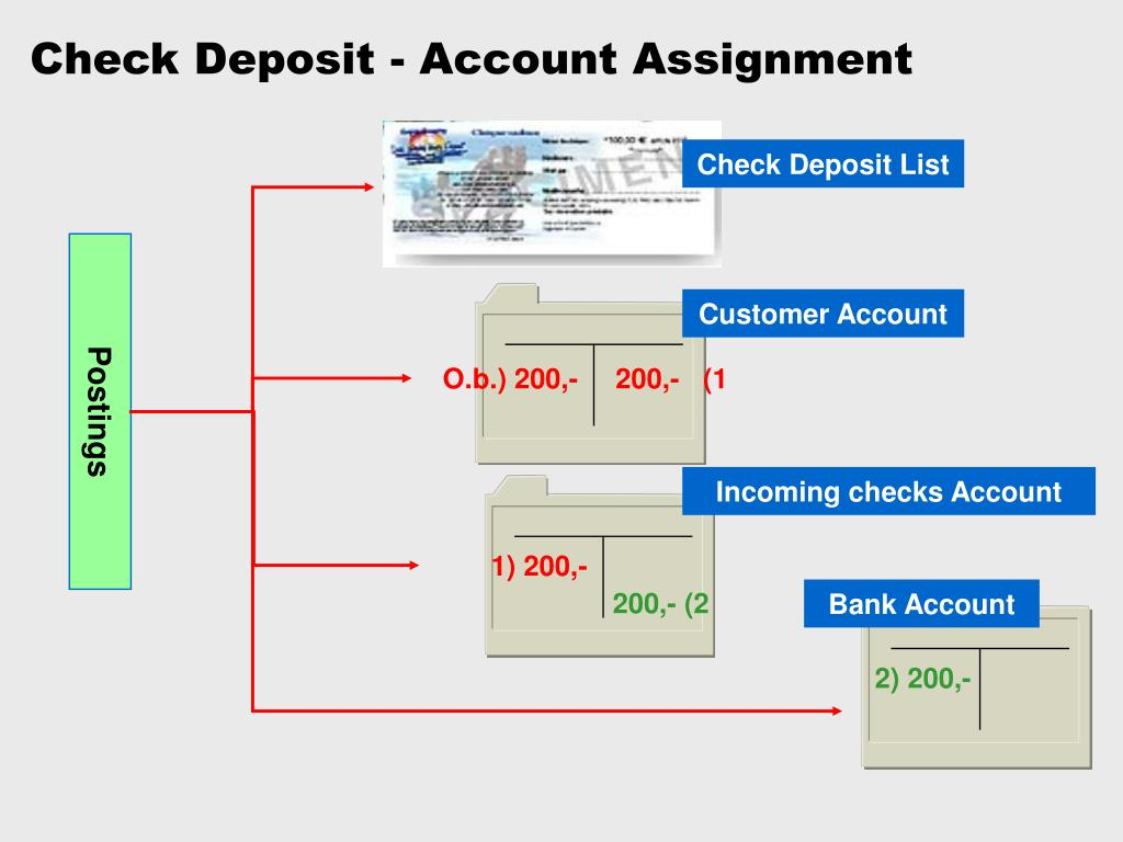 Check Deposit - Account Assignment