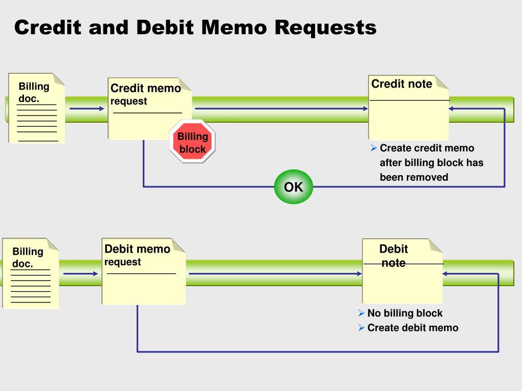 Credit and Debit Memo Requests