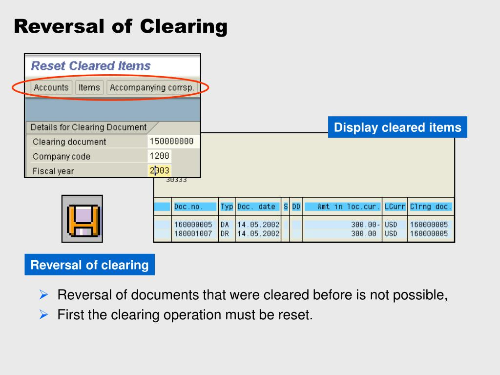 Reversal of Clearing