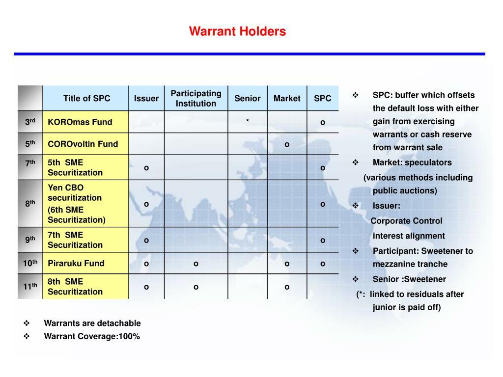 Warrant Holders