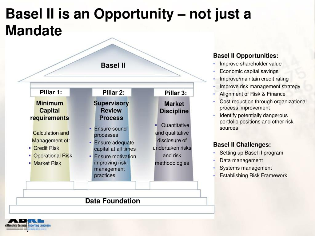 Basel II is an Opportunity – not just a Mandate