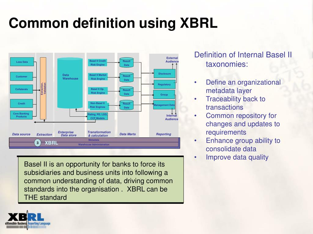 Common definition using XBRL
