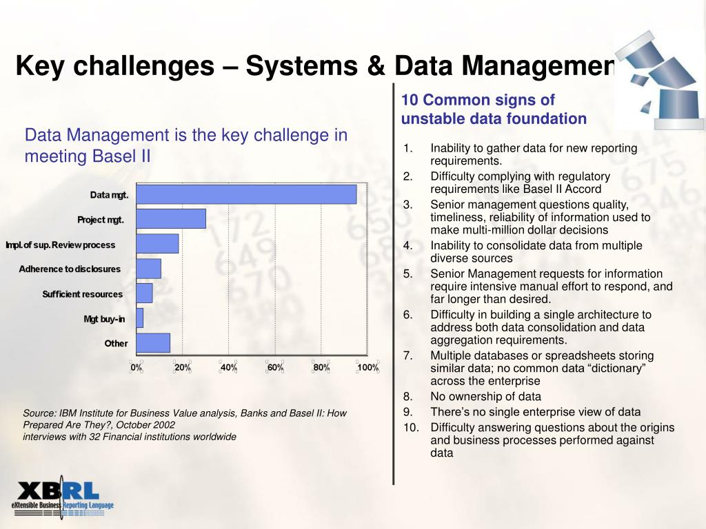 Key challenges – Systems & Data Management