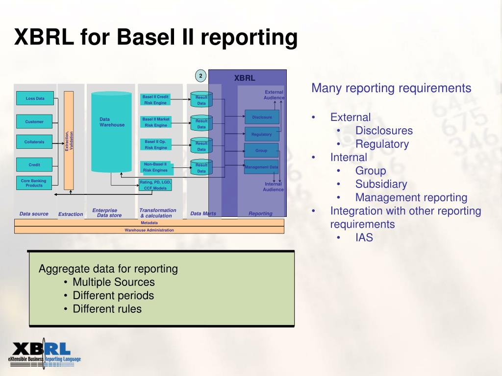 XBRL for Basel II reporting